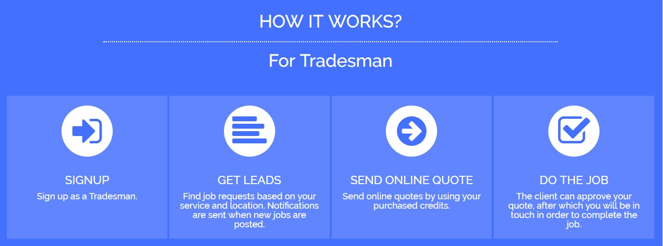 How it works for a tradesman